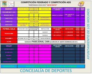 Horarios deporte federado 18-19 mayo @ Polideportivo Majalastablas