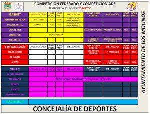 Horarios deporte federado 25 de mayo @ Polideportivo Majalastablas