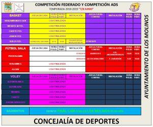 Horarios deporte federado 7 y 8 de junio @ Polideportivo Majalastablas