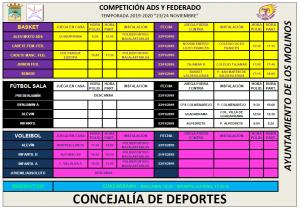 Horarios Deporte Federado 23-24 noviembre @ Polideportivo Majalastablas