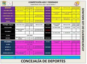 Horarios deporte federado para el fin de semana del 18 y 19 de enero @ Polideportivo Majalastablas