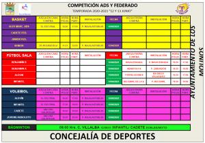 Horarios deporte federado 12 y 13 de junio @ Polideportivo Majalastablas