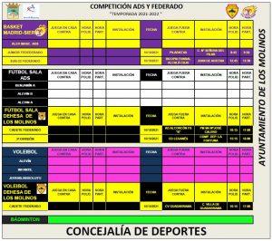 Deporte Federado 16-10-2021