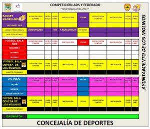 Horario deporte federado 9 de octubre 2021 @ Polideportivo Majalastablas